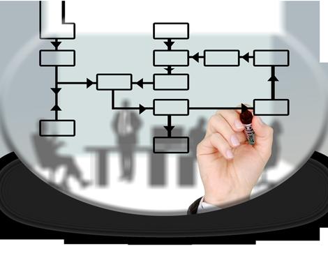 Consulenze e Formazione